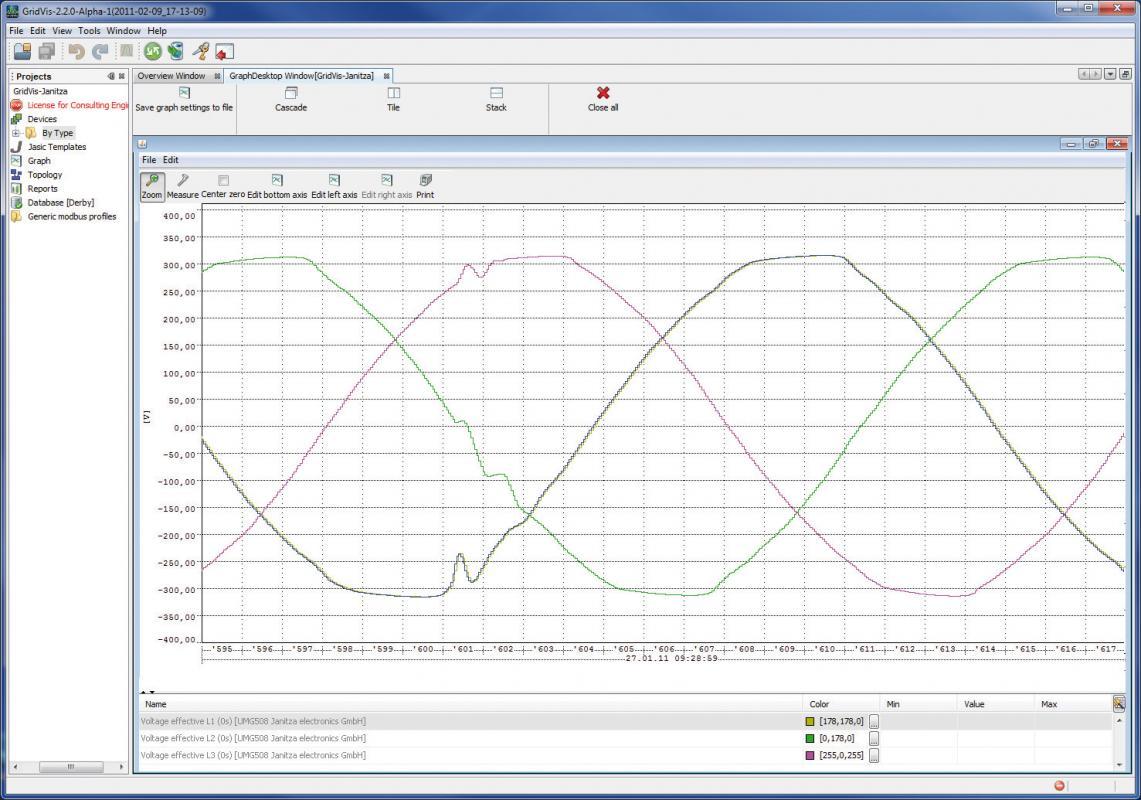 Gridvis2 transienten gb logiciel supervision gestion consommations energie