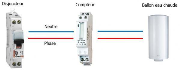 Exemple branchement compteur electrique