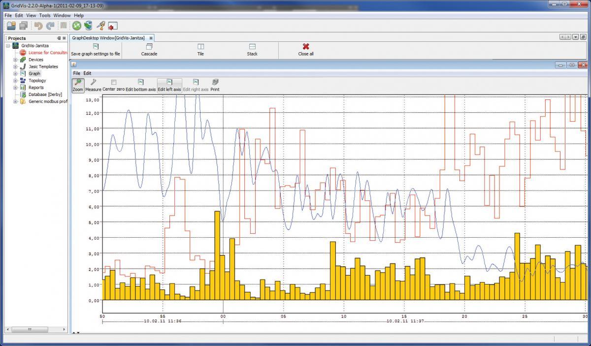 Gridvis2 flicker gb logiciel supervision gestion consommations energie
