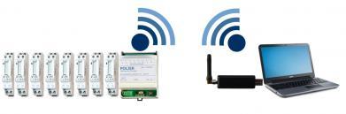 Telereleve radio compteur electrique